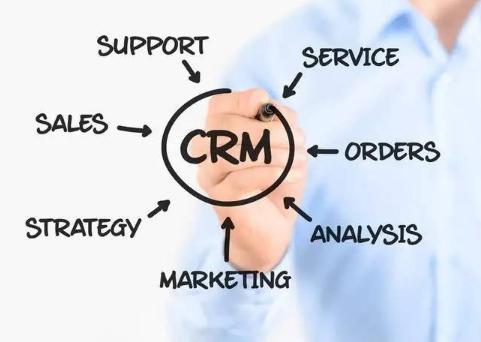 crm-在线crm-crm软件-crm系统-5