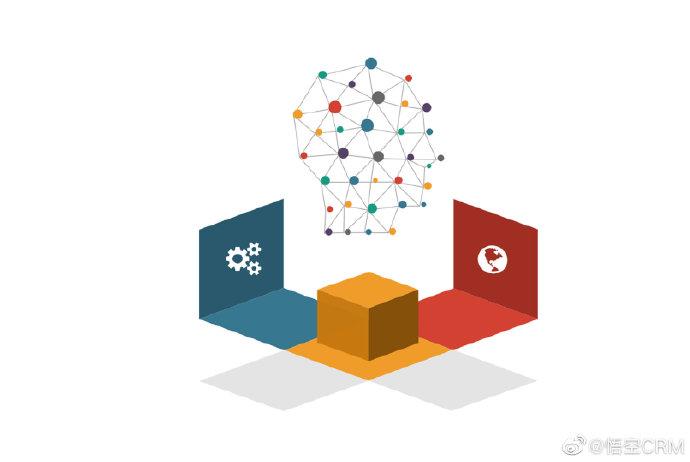 crm软件可以对线索和客户进行自定义